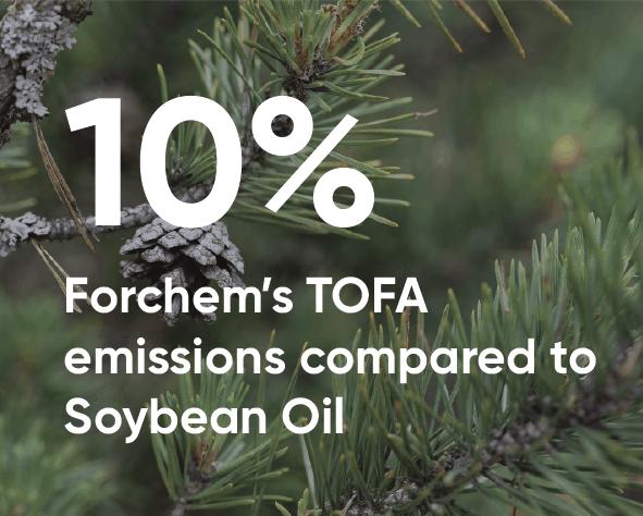 FORCHEM_infoboksit_TOFA
